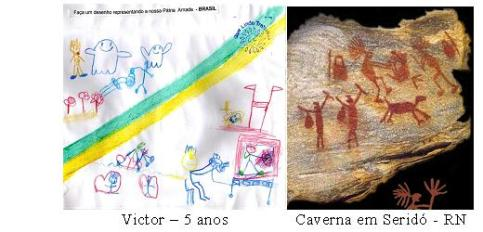 Comparando os desenhos.